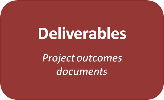 Deliverables docs