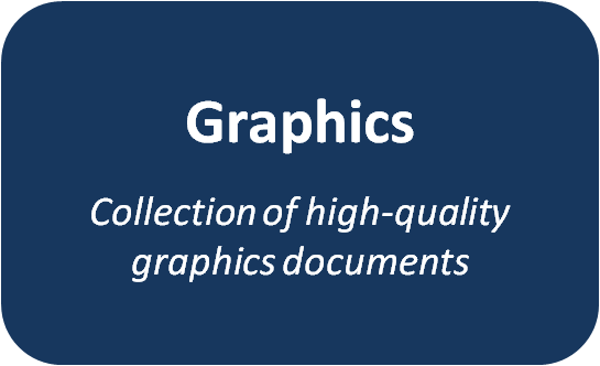 Graphics docs