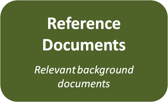 Reference docs